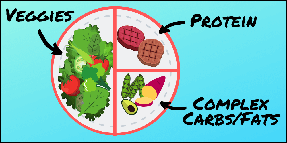 Focus on a healthy plate and let it guide you to the right portions for you.