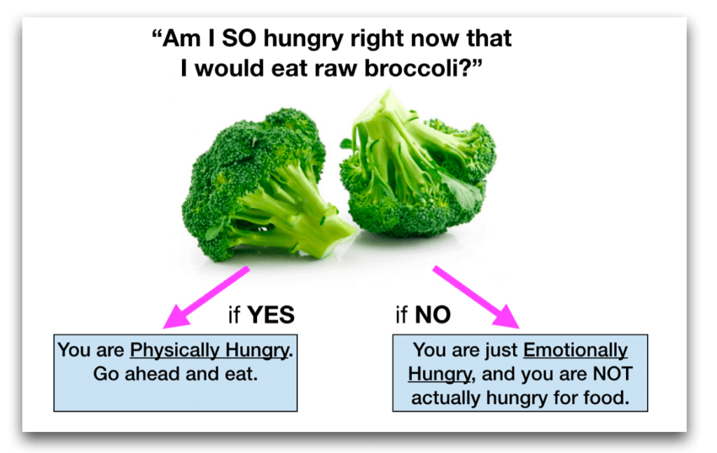 The Broccoli Test